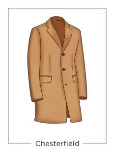 Type de manteau femme