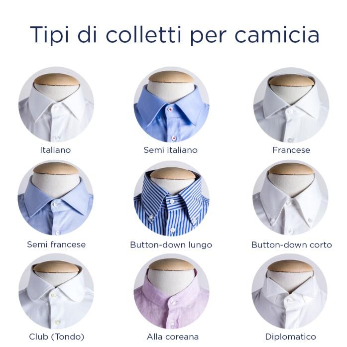 Infografica con i nove principali tipi di colletti per la camicia formale.