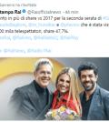 Foto Ascolti TV Sanremo 2018 seconda serata