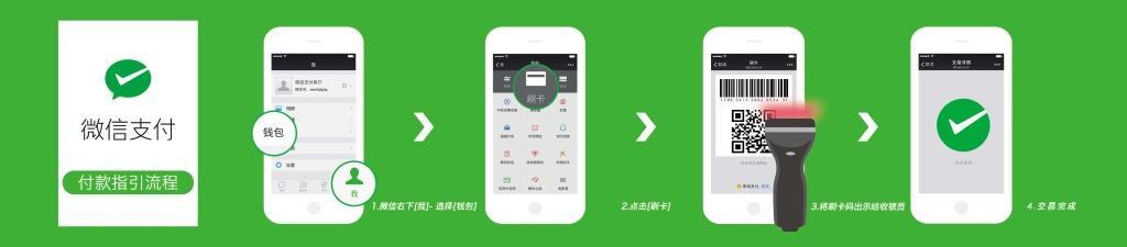 онлайн оплата в китае