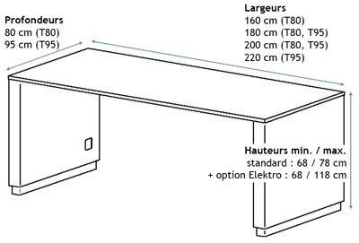 stations de travail work assis debout dimensions