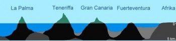 Seamount Erdbeben