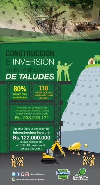 INFOGRAFIA_TALUD(verde)