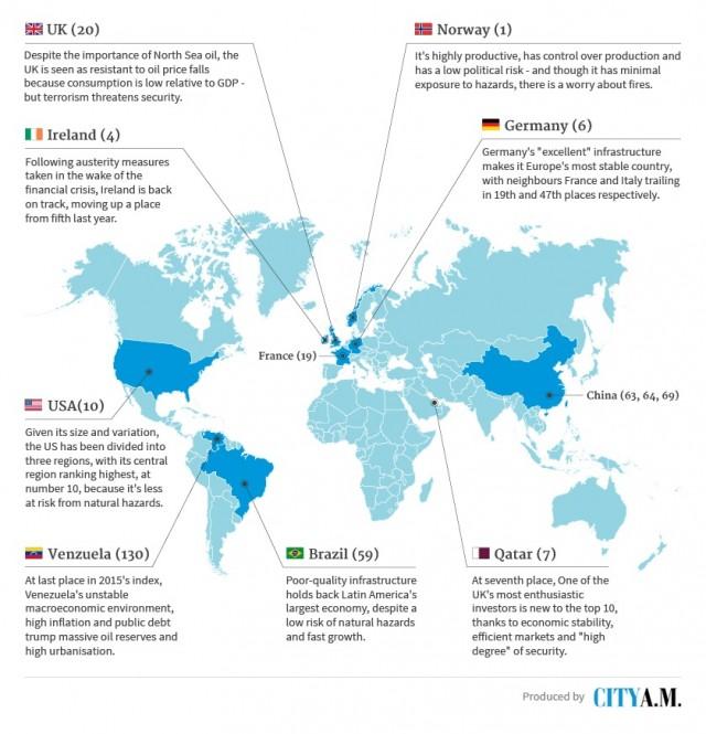 Indice de Flexibilidad 2015 Mapa