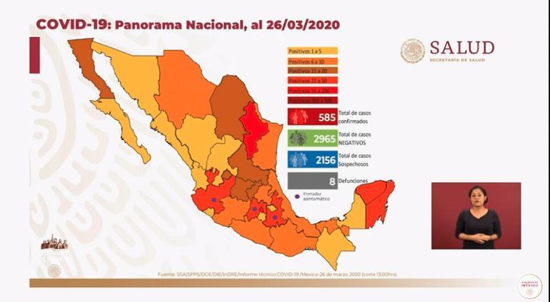 Confirma Salud 8 muertos y 585 contagios de coronavirus en México