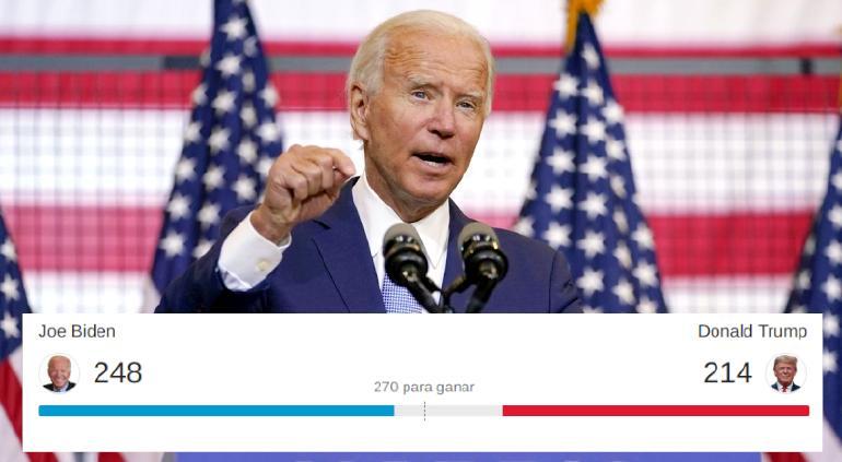 Gana Joe Biden Wisconsin, le faltan 22 votos para ganar Presidencia