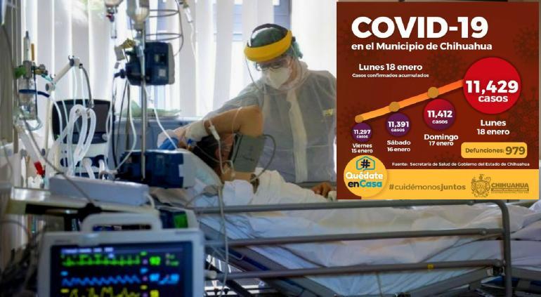 Registraron una muerte por Covid y 17 contagios en la capital