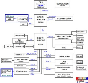 ASUS Schematics – Laptop Schematic