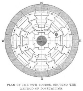 eddystone-course-plan