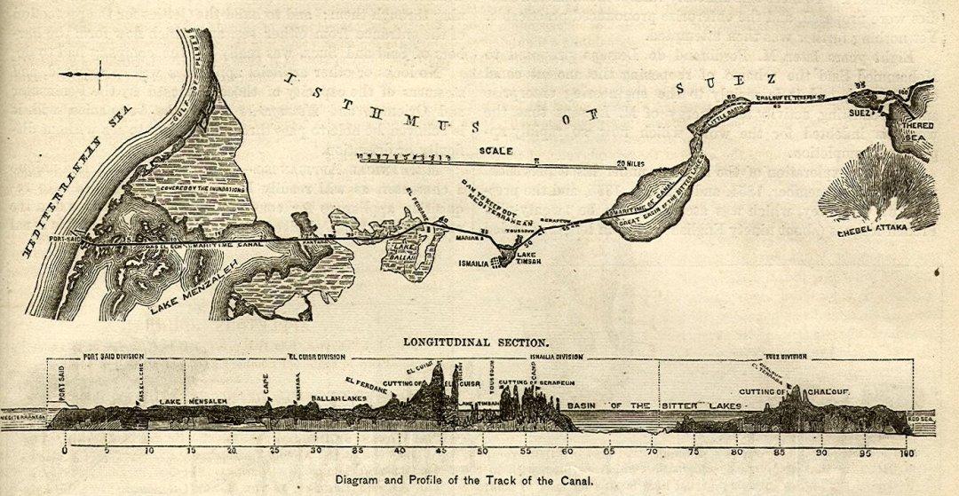 diagramma del canale di suez