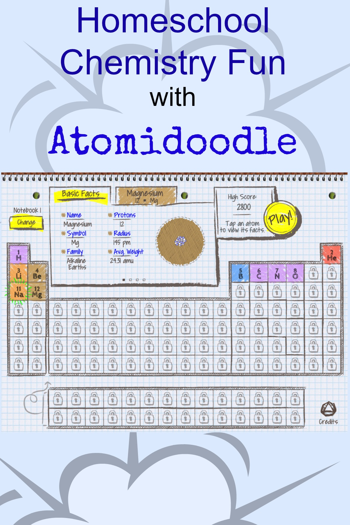 Atomidoodle Periodic Table Fun For All Ages