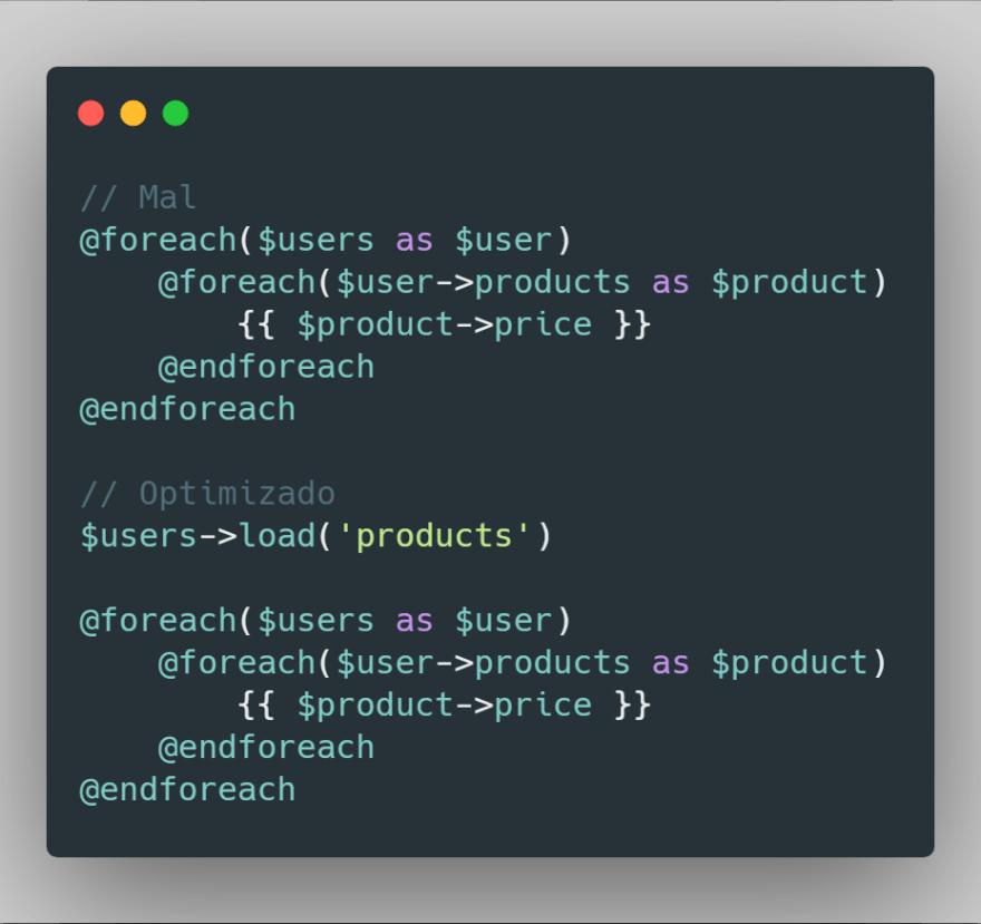 Ejemplo de optimización con load()
