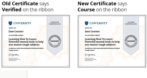 Free Certificates on Coursera—Dead, but There's Financial Aid