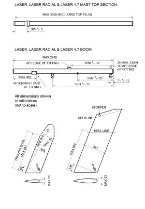 Measurement Diagrams – International Laser Class Association