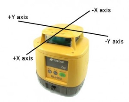 calibrate Topcon RL-H3C