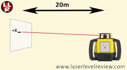 Laser Level Accuracy