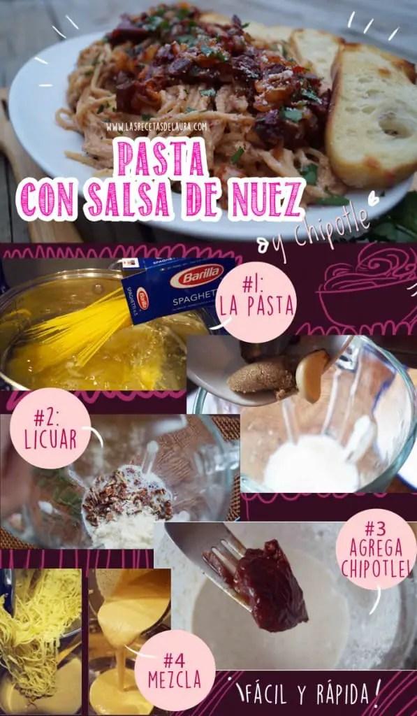 spaghetti con salsa de nuez - las recetas de laura
