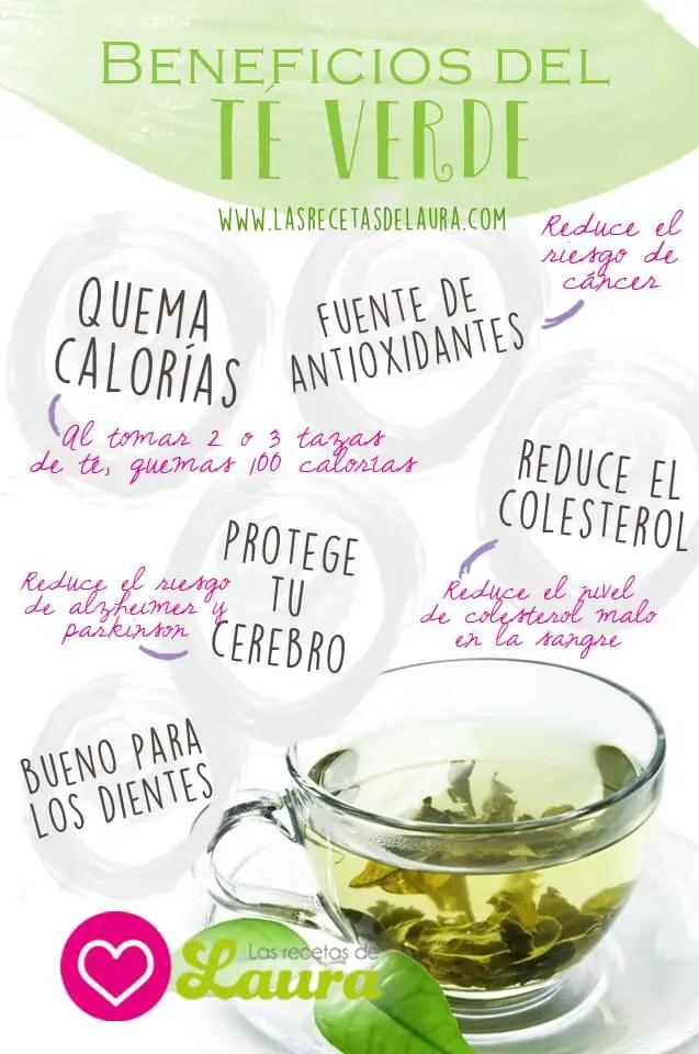 Beneficios del té verde - las recetas de Laura