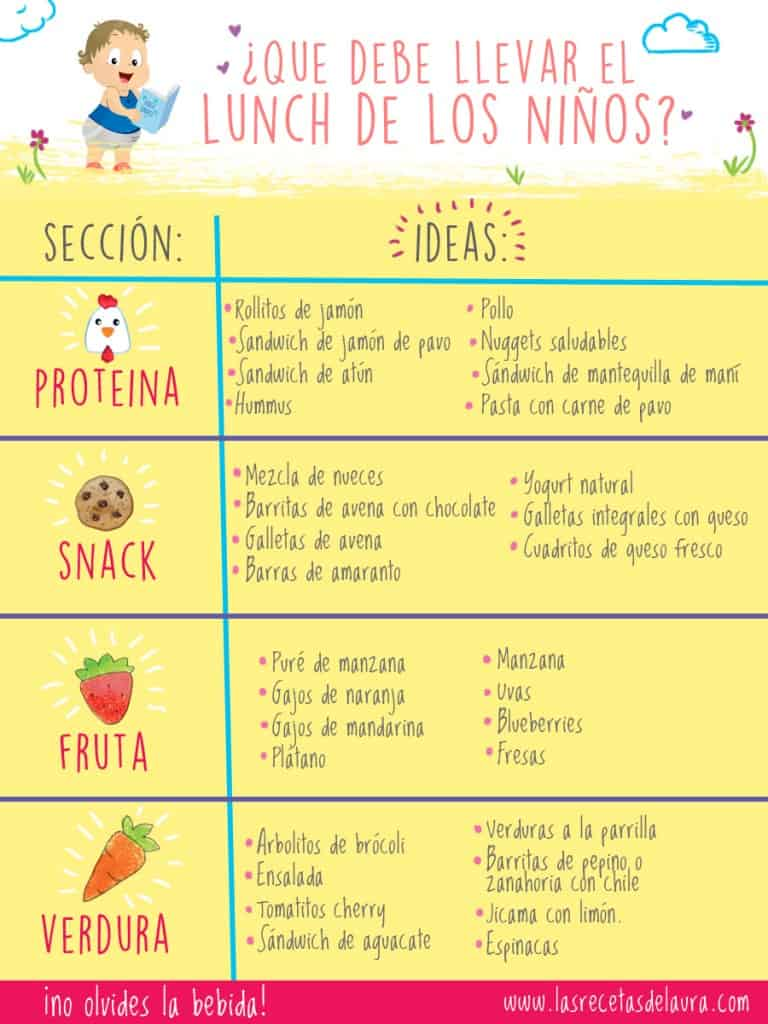 receta de cocina facil para niños de preescolar