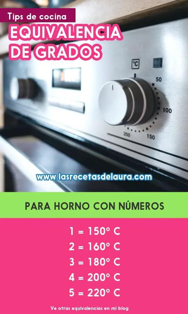 Equivalencia de grados en horno con números