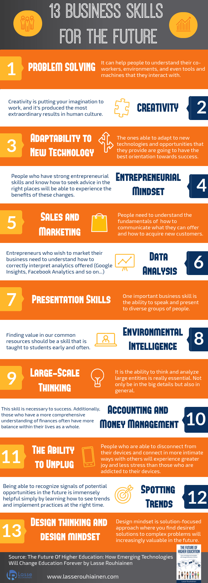 13 Business Skills For The Future (Infographic)