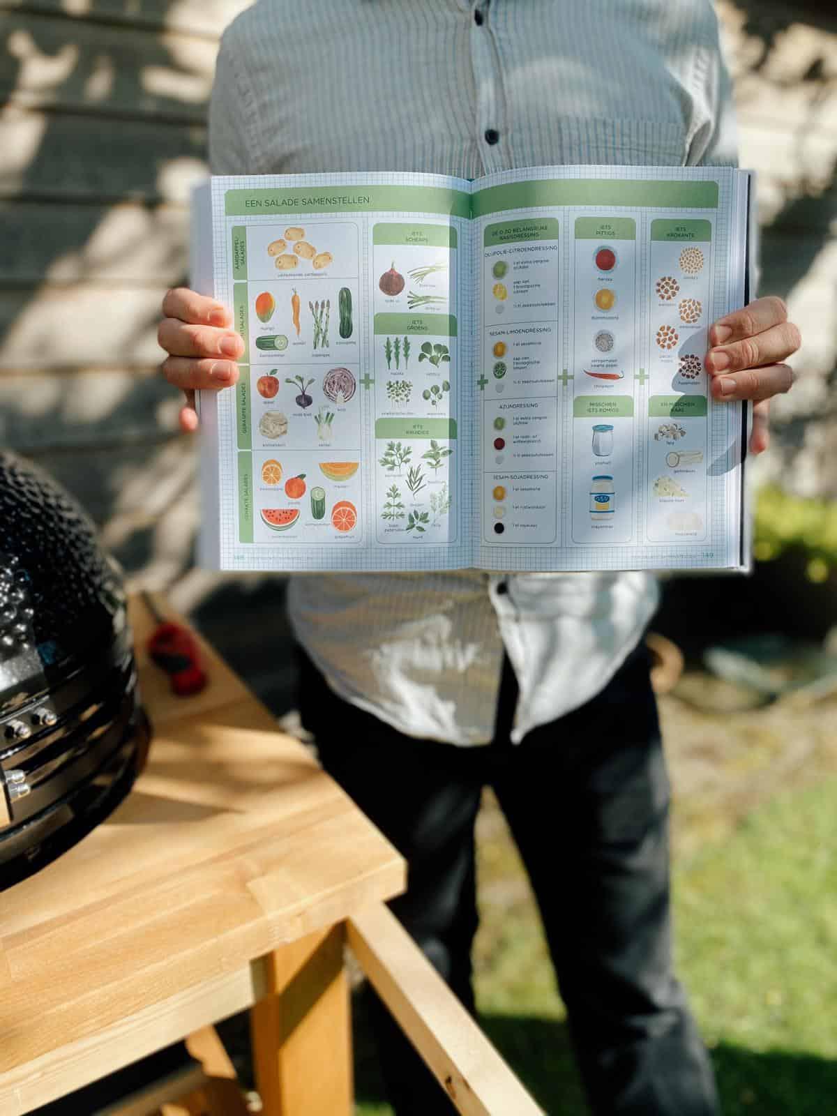 kookboek recept