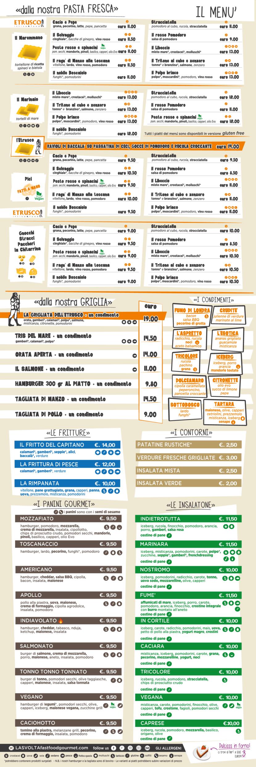la svolta fast food menu