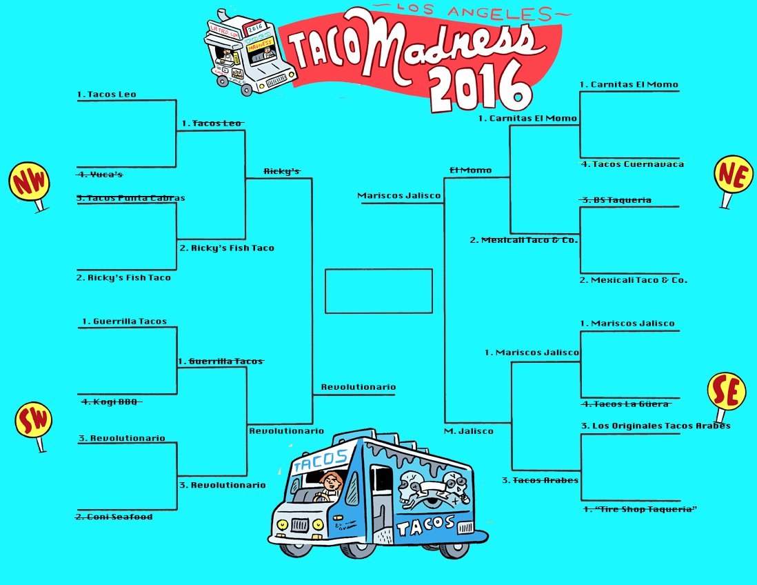 tacomadness_2016_bracket_finals