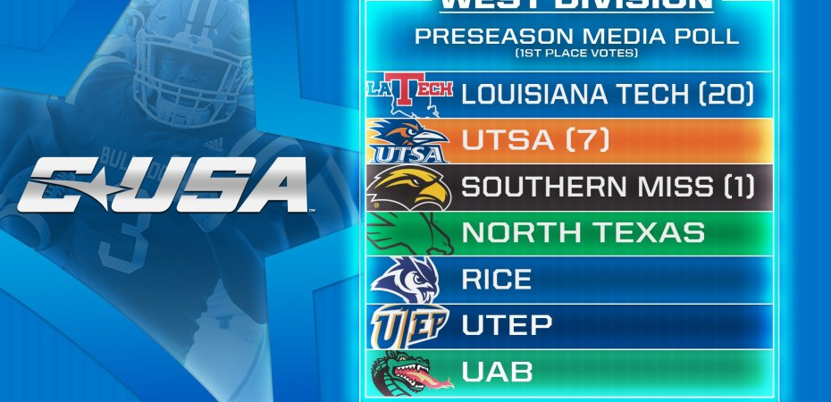 Bulldogs projected to win C-USA West Division