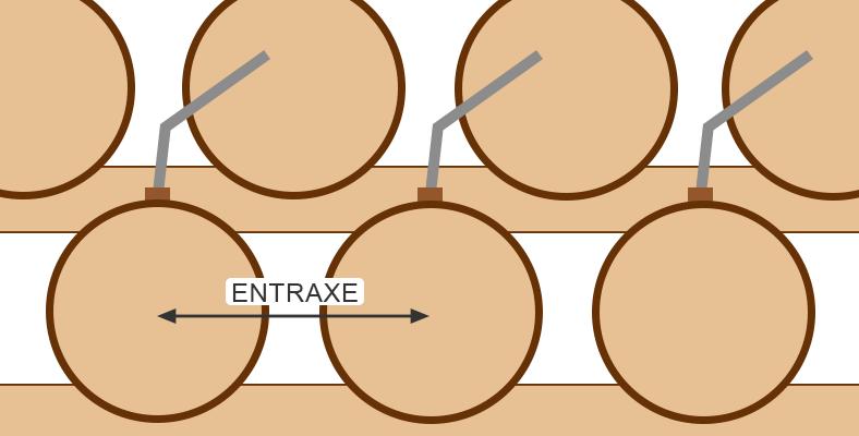 les tins entraxe - Les supports de tonneaux de l'Atelier du tin