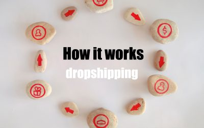 Dropshipping Basics: What Is Dropshipping And Why Is It A Great First Internet Business [LNIM194]