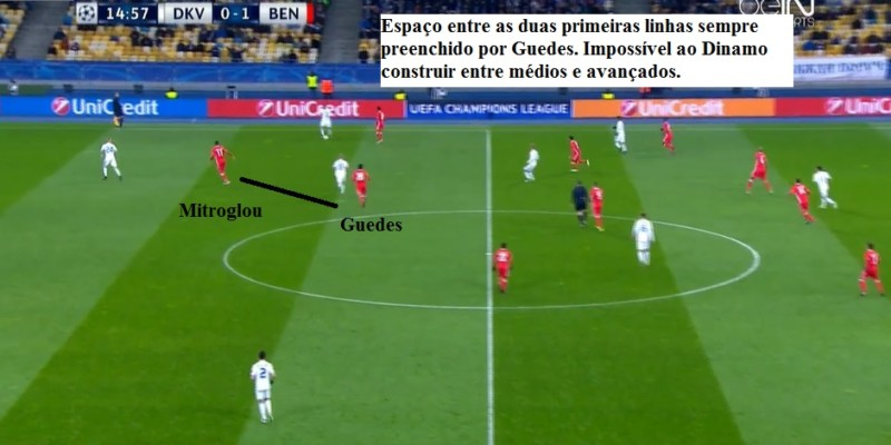 guedes2