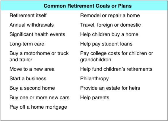 Retirement Goals-1