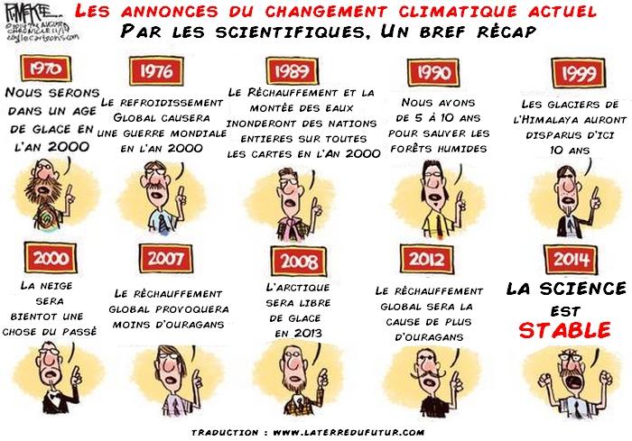 les-annonces-du-changement-climatique-actuel