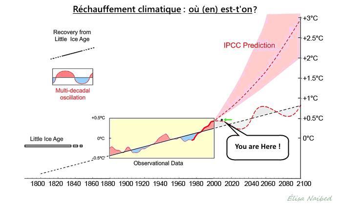 rechauffement-climatique
