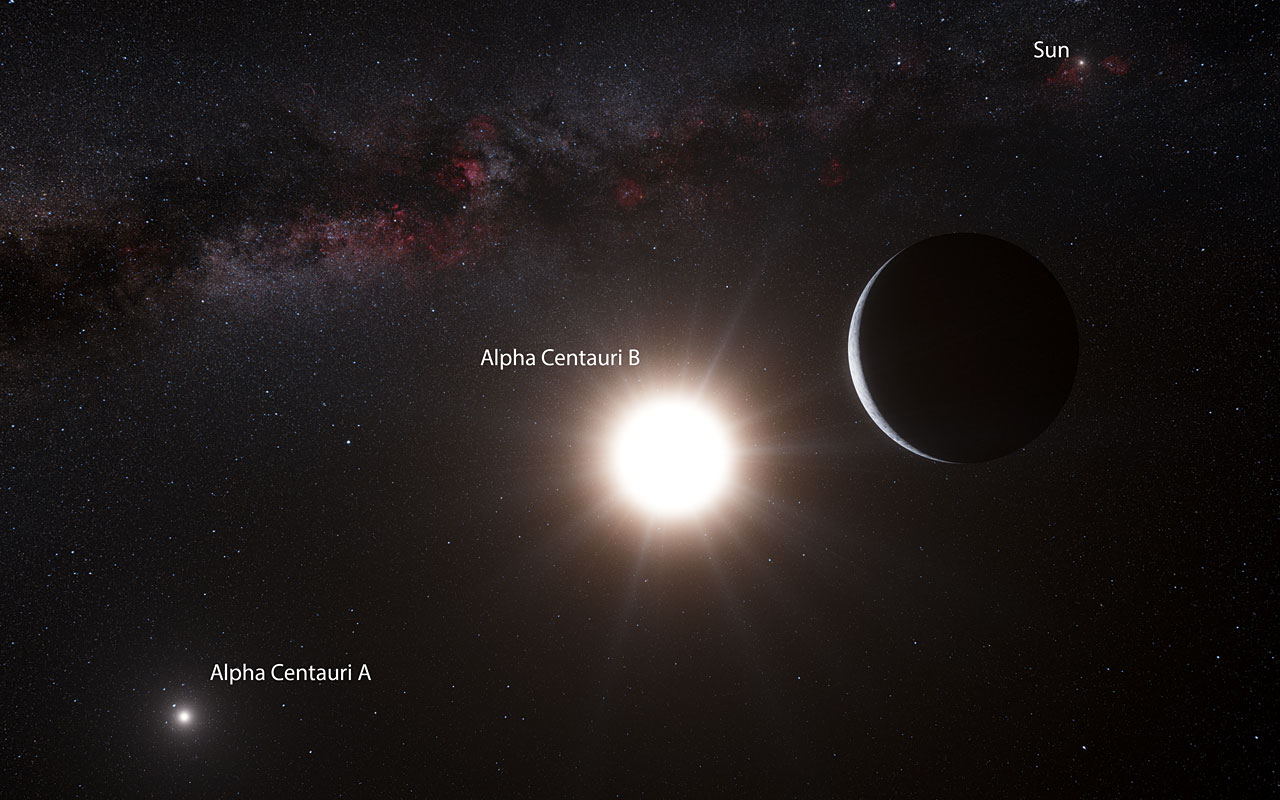 This artist's impression shows the planet orbiting the star Alpha  Centauri B, a member of the triple star system that is the closest to  Earth. Alpha Centauri B is the most brilliant object in the sky and the  other dazzling object is Alpha Centauri A. Our own Sun is visible to the  upper right. The tiny signal of the planet was found with the HARPS  spectrograph on the 3.6-metre telescope at ESO's La Silla Observatory in  Chile.