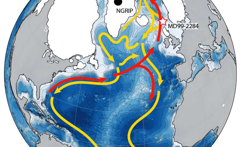 courant-atlantique-nord-gulf-stream