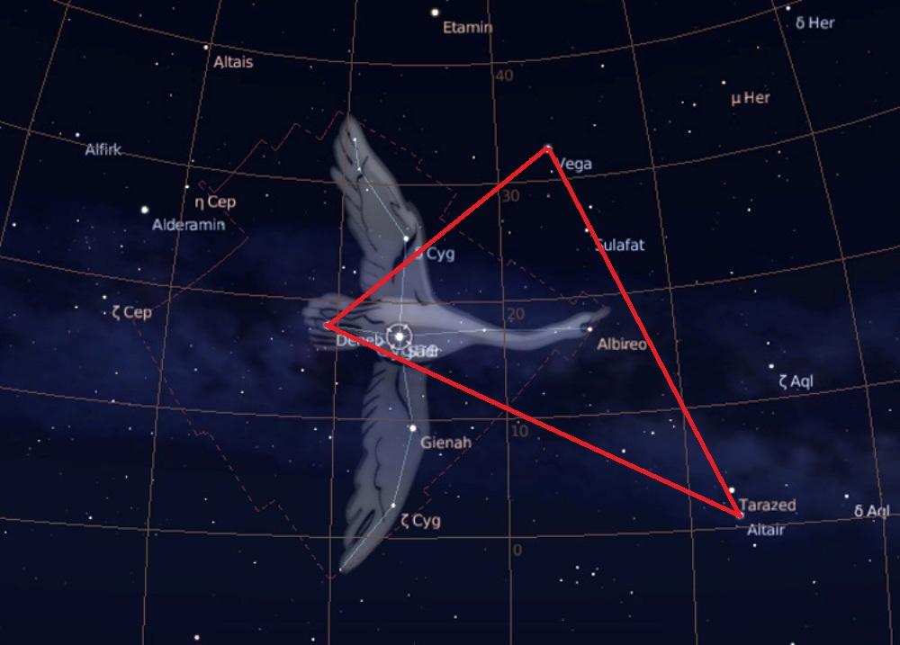 constellation-du-cygne