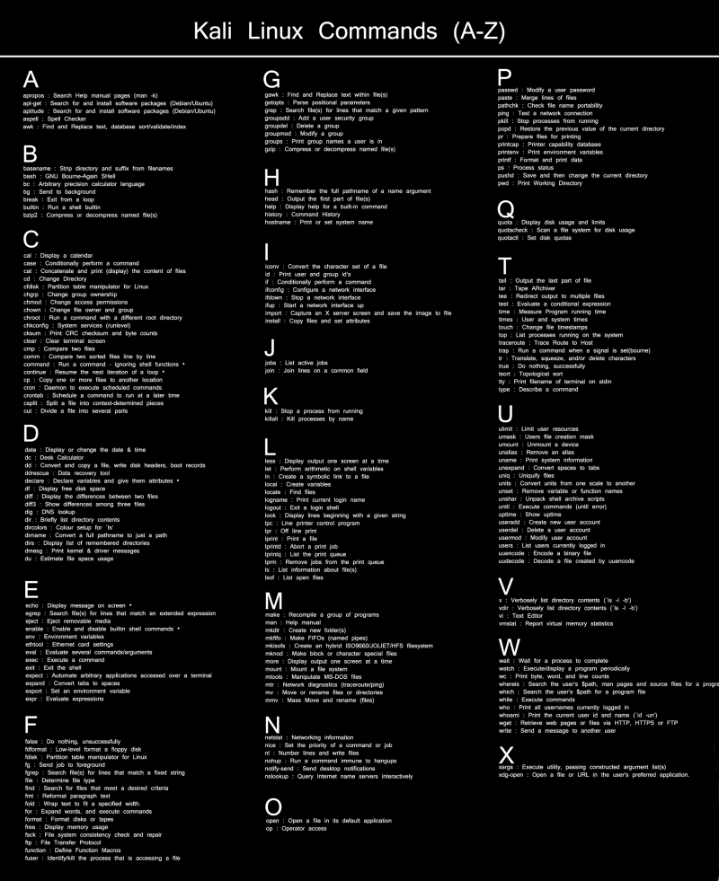 Kali_Linux_Cheat_Sheet