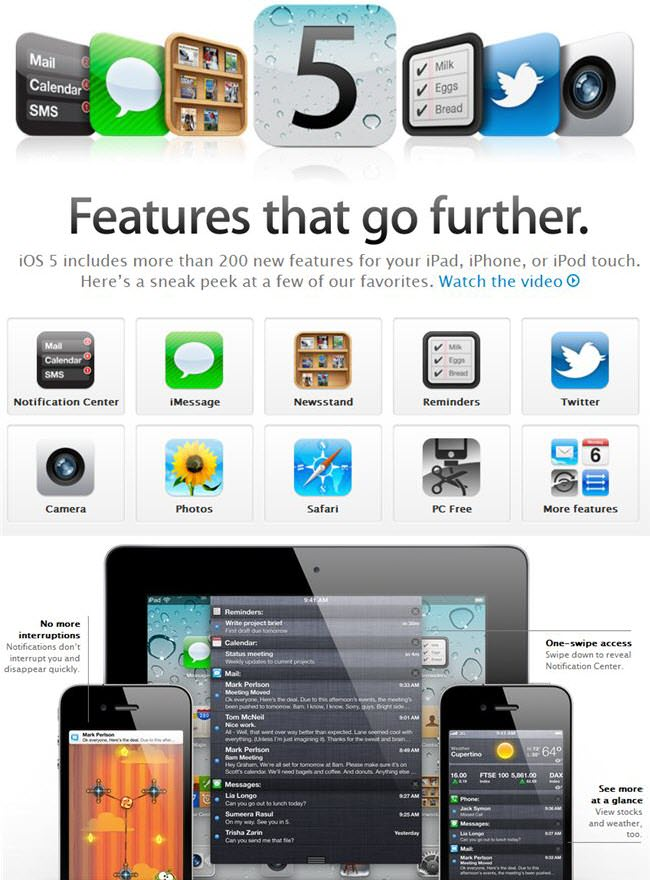 What's New In Apple iOS 5 1