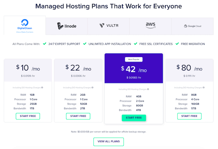 cloudways_pricing