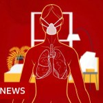 Coronavirus: How lengthy does it take to get well? – BBC Information