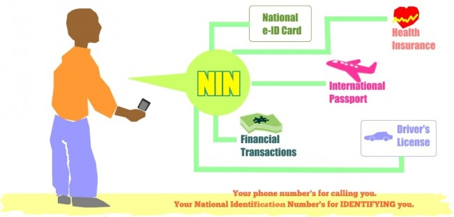 How to retrieve your National Identification Number Nigeria with your mobile phone