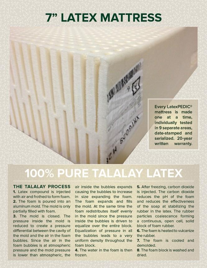 Craigslist 100 Pure Talalay Latex Los Angeles Ca Santa Ana Costa Mesa Long Beach