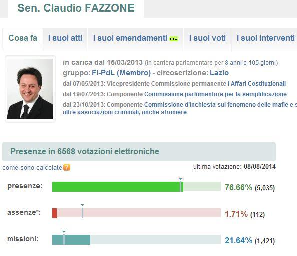 L'attività di Claudio Fazzone