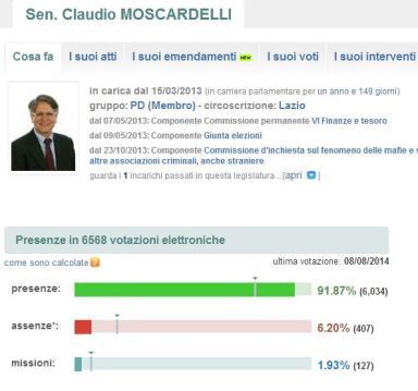 L'attività di Claudio Moscardelli