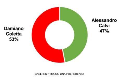 latina-ballottaggio-6