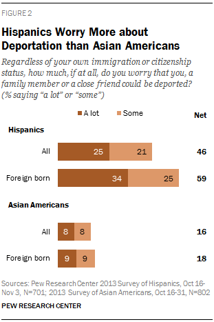 PH-2013-12-immigration-01-02