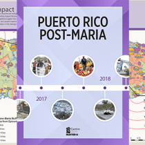 The Center for Puerto Rican Studies Just Published an Excellent Report About PR After Hurricane María