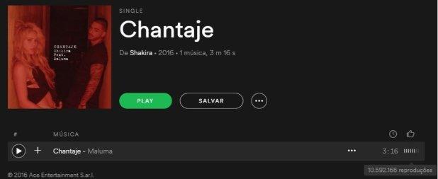 chantaje_shakiramalumaspotify